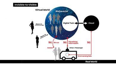 Photo of Nissan ја тестира невидливо-во-видливо технологијата во патни услови