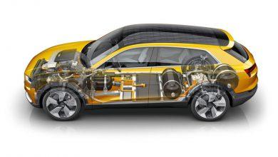 Photo of Audi со нов прототип на водородни горивни ќелии