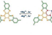 Photo of Истражувачите развиваат полимерна катода за натриум-јонски батерии