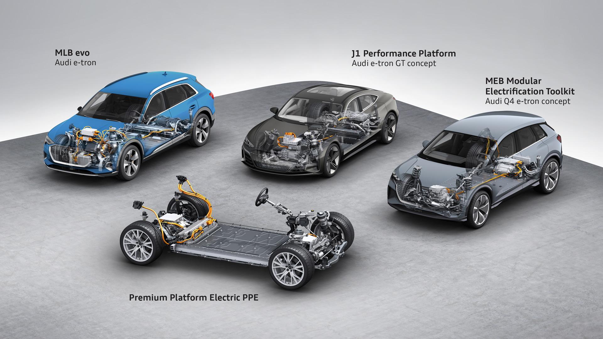 VW групацијата