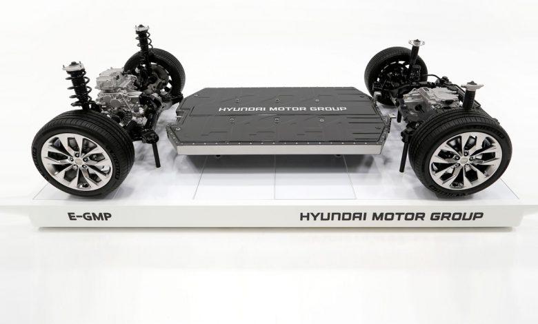 Hyundai платформа